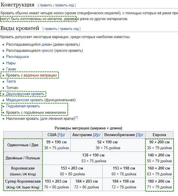 Википедия про кровати